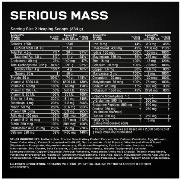 Serious Mass Nutrition Panel 1 - OPTIMUM NUTRITION SERIOUS MASS